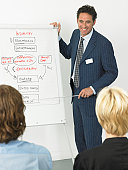 Businessman giving presentation, smiling, colleagues in foreground