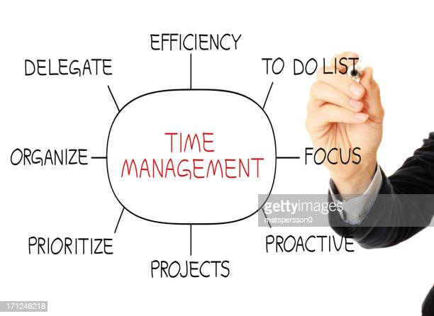 Businessman illustrating time management