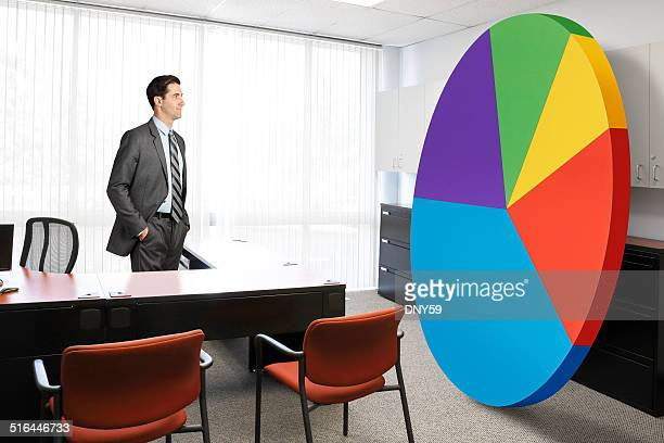 Businessman Looking At Pie Chart
