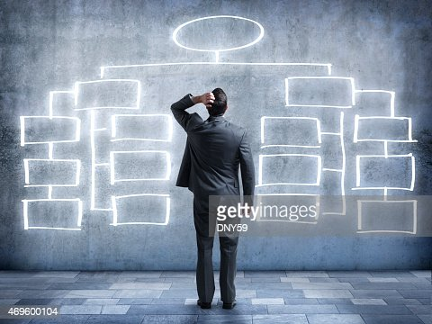 Businessman looking up at flow chart on wall