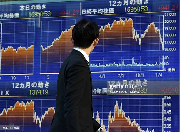 A businessman passes before a share prices board in Tokyo on January 22 2016 Japan's share prices jumped 94127 points to close at 1695853 at the...