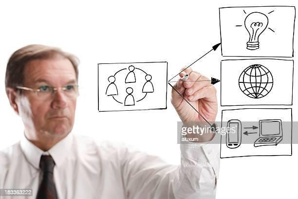 businessman planning team