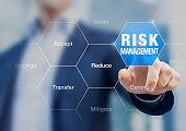 Businessman pointing at risk management concept on screen