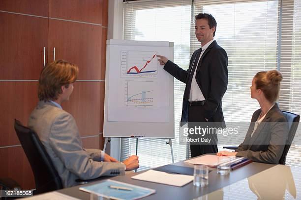 ビジネスマンを指すのコンファレンスルームのフリップチャート
