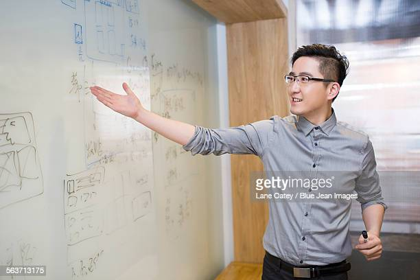Businessman showing the whiteboard