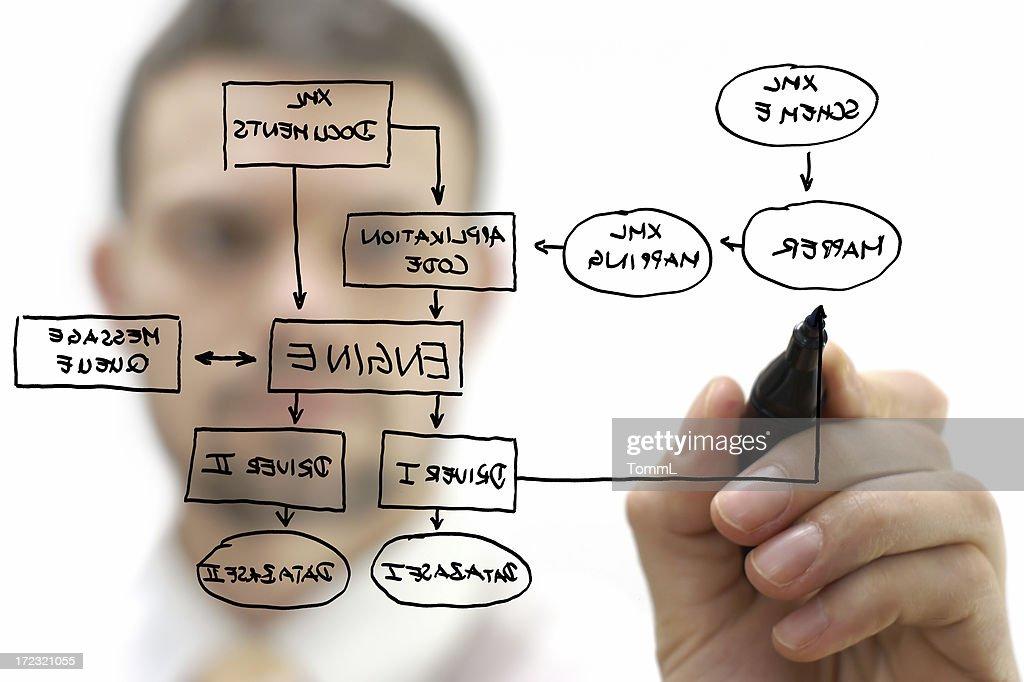 businessman showing XML structure