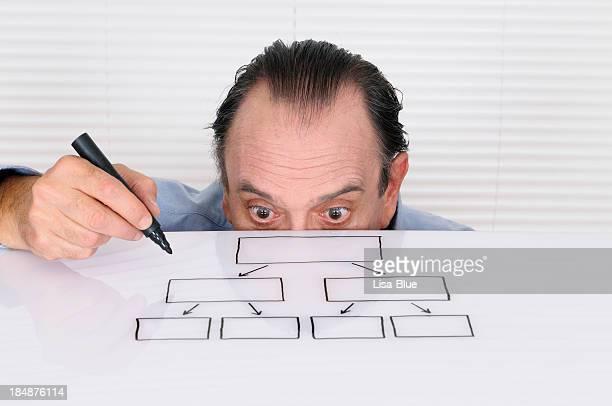 Businessman Sketching Organization Chart
