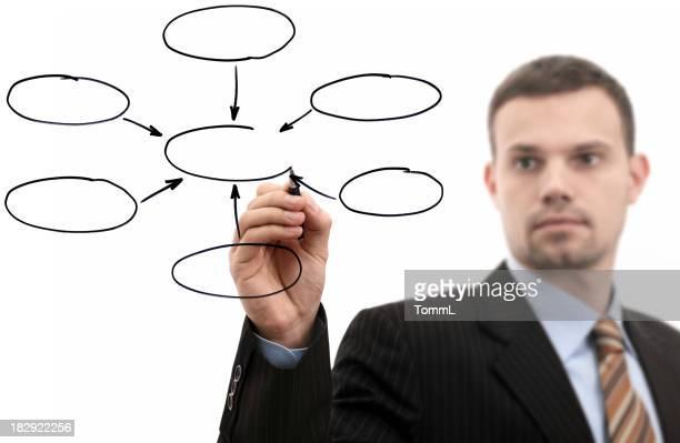 Geschäftsmann mit leeren Diagramm