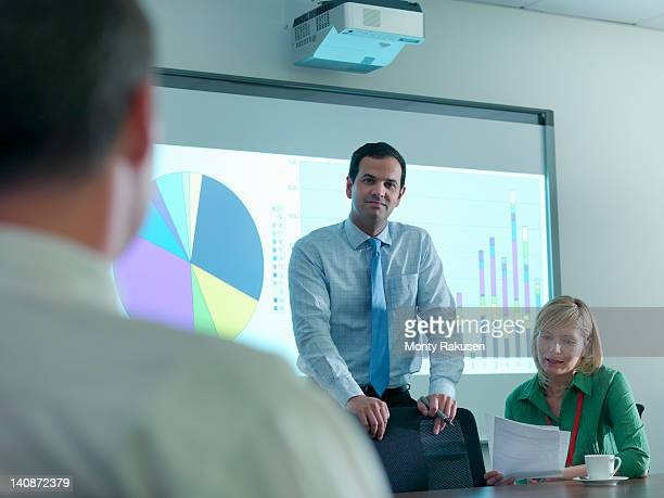 Businessman with presentation on smart board in conference room