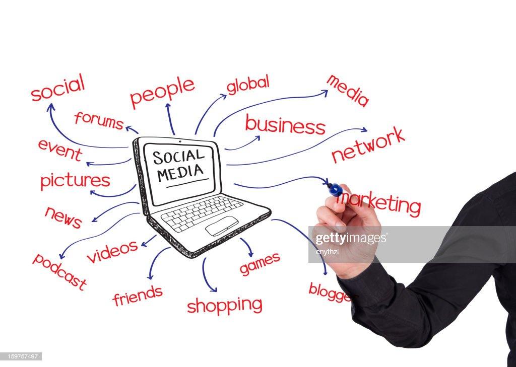 Businessman Writing Social Network Concept : Stock Photo