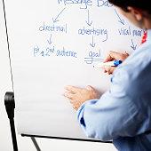 Businessman Writing Strategy on Whiteboard