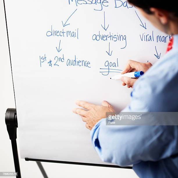 Businessman Writing Strategy on Whiteboard