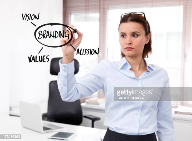 businesswoman drawing a branding solution diagram