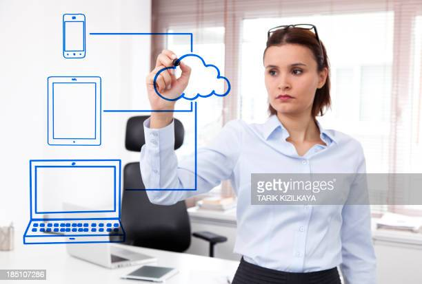 Businesswoman drawing a Cloud Computing schema