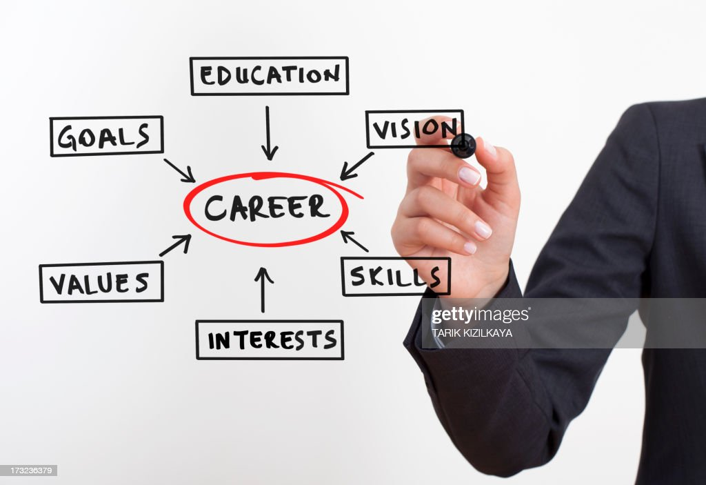 Businesswoman drawing career schema : Stock Photo