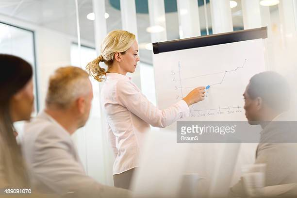 Businesswoman explaining a chart to her colleagues on business presentation.