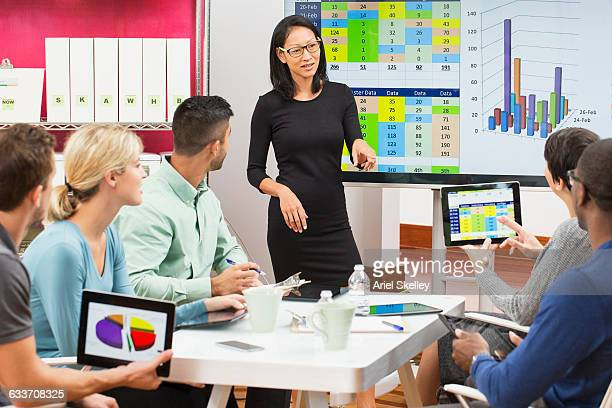 Businesswoman giving presentation in meeting