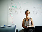 Businesswoman in front of white board in office
