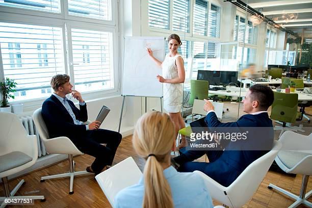 Businesswoman leading a presentation at flip chart