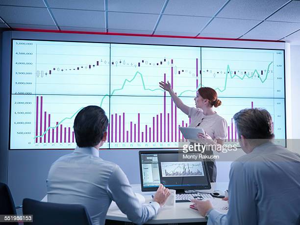 Businesswoman making presentation to colleagues in front of graphs on screen