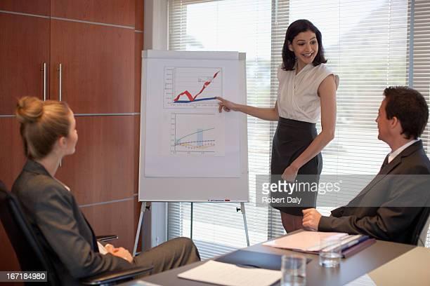 Femme d'affaires pointant sur tableau dans la salle de conférence