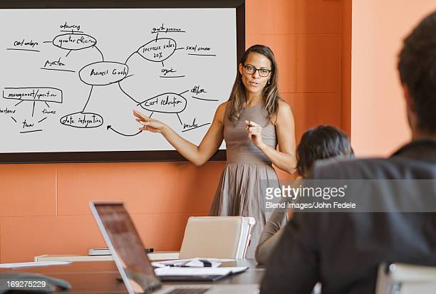 Businesswoman showing diagram to colleagues
