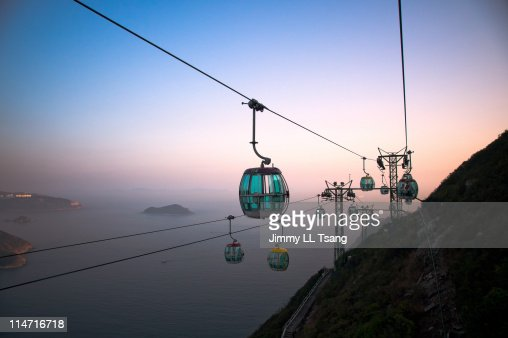 Cable Car and Sunset