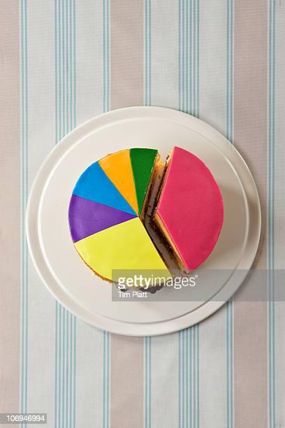 A cake designed as a pie chart.