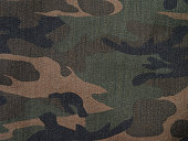 Camouflage brown and green denim military textile background horizontal