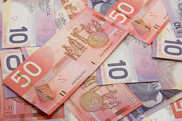 Forex News Canadian Dollar