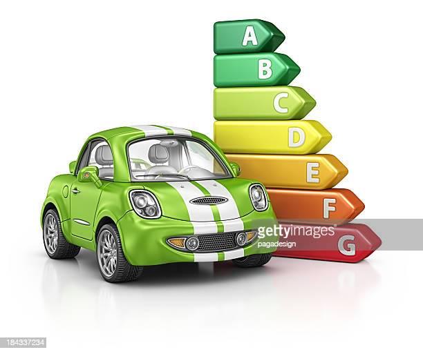 car energy efficiency