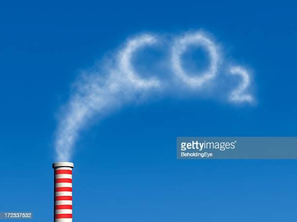 Kohlendioxid XL
