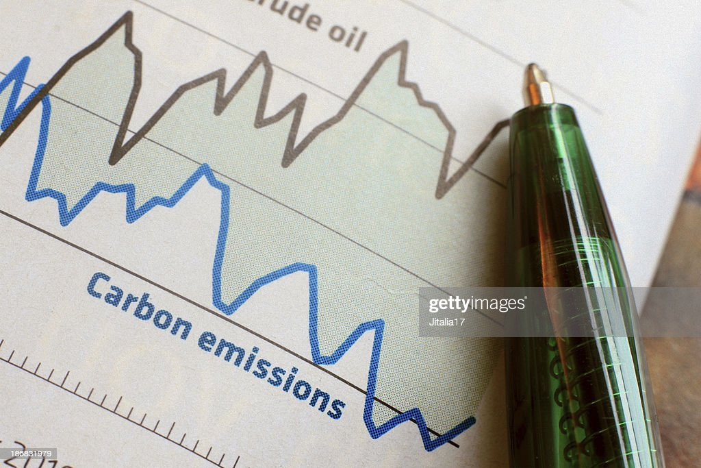 Carbon Emissions vs. Crude Prices: Chart