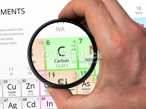 Carbon Symbol Element Of The Periodic Table Zoomed With Mag Stock
