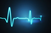 EKG - cardiogram for monitoring heart beat. 3D rendered illustration.