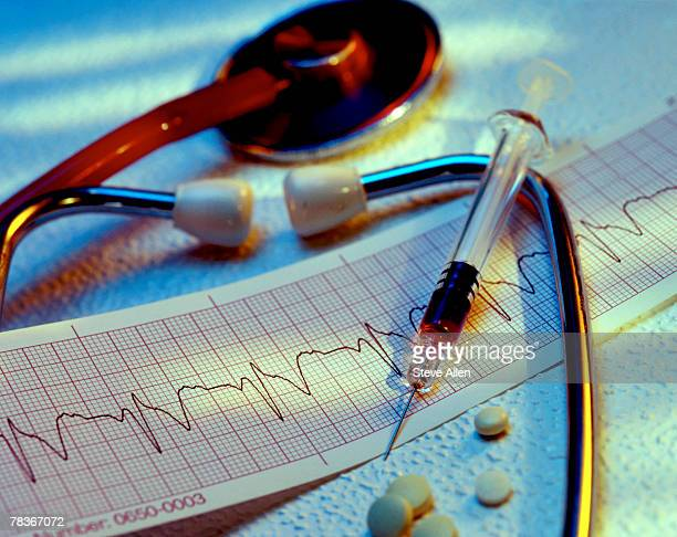 Cardiology equipment and drugs