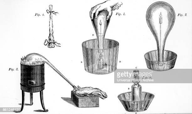 Carl Wilhelm Scheele apparatus for investigating gases from his Abhandlung von der Luft und dem Feur 1777 Scheele probably obtained what he called...