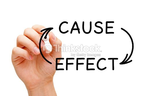 concept of cause and effect relationship
