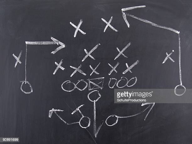 Chalk Football Play
