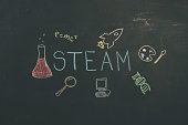Chalkboard sign with handwritten letters 'STEM' and pictures of computers, rockets, beakers, etc.