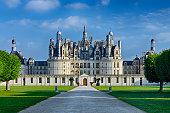 Chambord Castle (Chateau de Chambord.