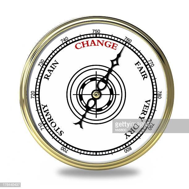 Veränderung Barometer
