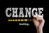 Change loading