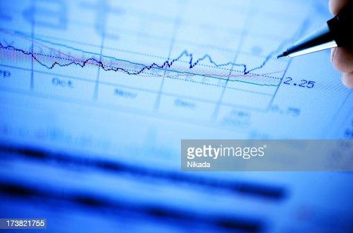 チャートの分析