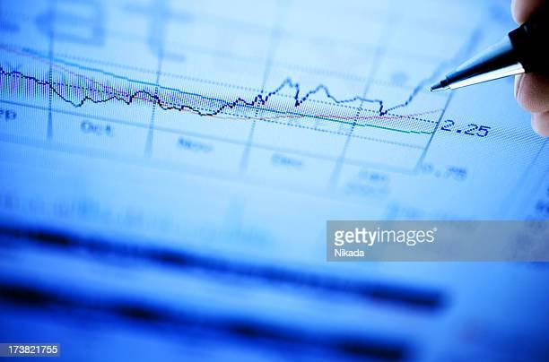 Chart Analyze