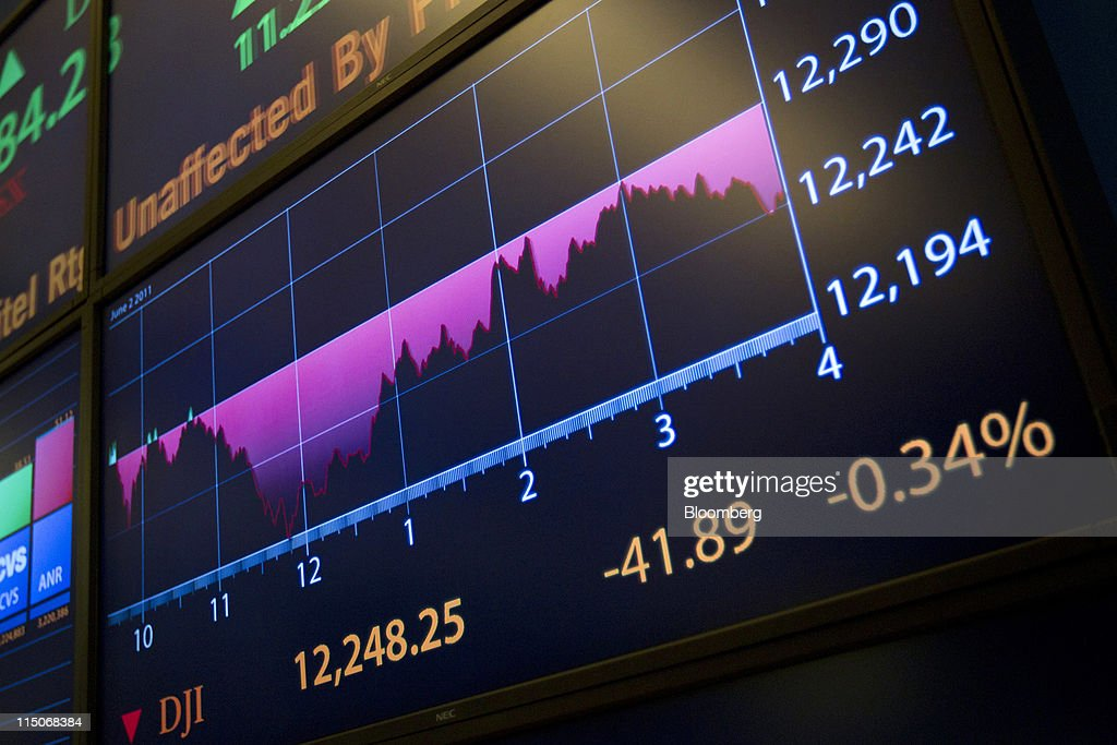 A chart is displayed on the floor of the New York Stock Exchange in New York, U.S., on Thursday, June 2, 2011. U.S. stocks retreated, a day after the biggest slump for the Standard & Poor's 500 Index since August, as investors awaited the Labor Department's monthly report on employment in the world's largest economy. Photographer: Jin Lee/Bloomberg via Getty Images
