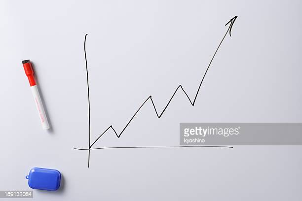 Chart of a stock market on a whiteboard