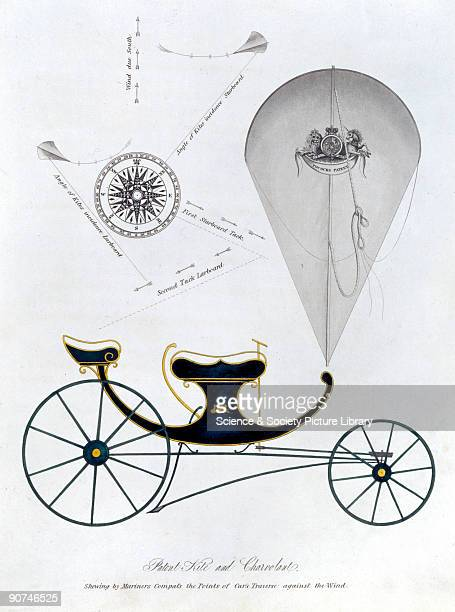 A charvolant or kite carriage was a vehicle designed to be drawn by a kite According to its designer George Pocock consistent speeds of 20 mph were...
