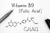 Chemical formula of Vitamin B9 (Folic Acid) with black pen. Close-up.