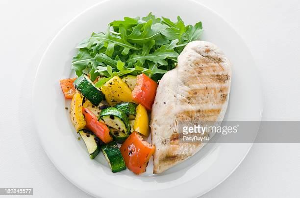 鶏肉、野菜